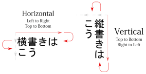 writing-direction-japanese-vertical-horizontal